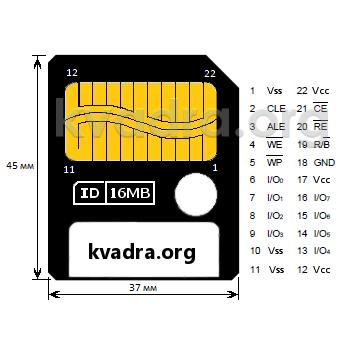SmartMedia card, размеры и распиновка