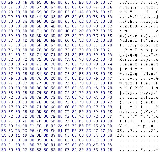 Одна из страниц выдаваемая контроллером вместо данных при нарушении транслятора